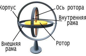 Гироскоп в смартфоне - что это, зачем нужен и за что отвечает?
