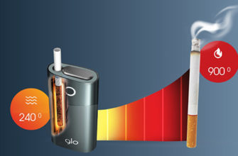 Гаджеты против курения - Здоровая Россия