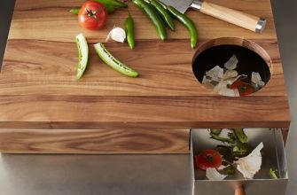 35 кухонных гаджетов, о которых вы даже не подозревали —