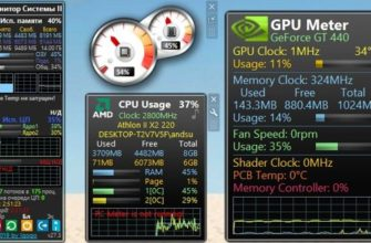 Мониторинг работы видеокарты (RUS): температура, загрузка, производительность